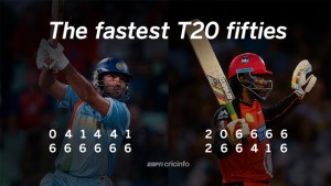 The 50 from 12 men: How the fastest T20 fifties were scored